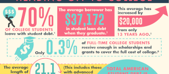 Ultimate Saving Guide For High School Seniors Going Into College